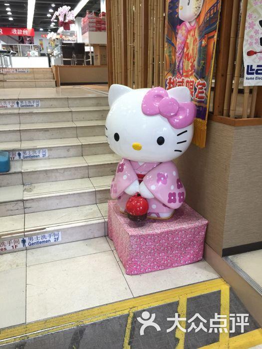 love kitty主题美甲的点评
