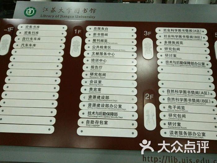 江苏大学图书馆图片 - 第2张