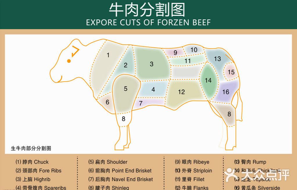 和毛和牛分割图