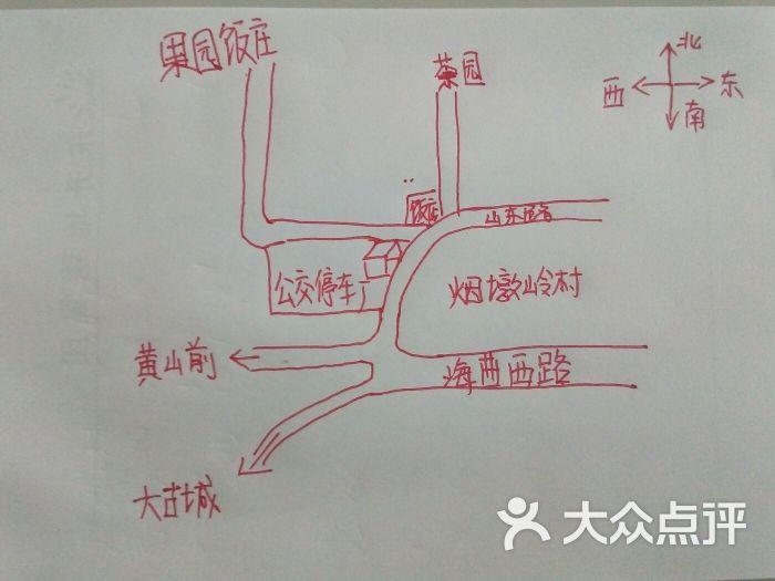 手绘路线图