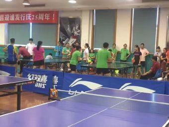 张德英乒乓中心(源深馆)