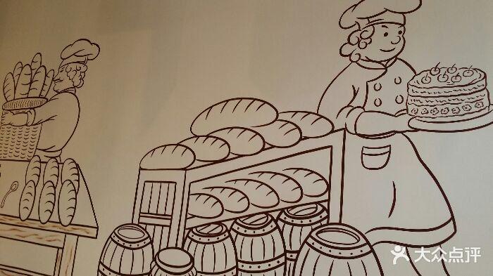 烘焙简笔步骤绘画
