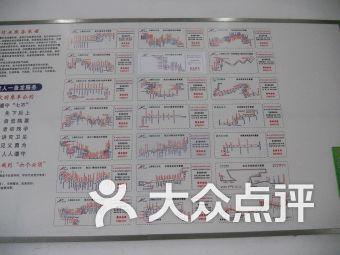 松江汽车东站