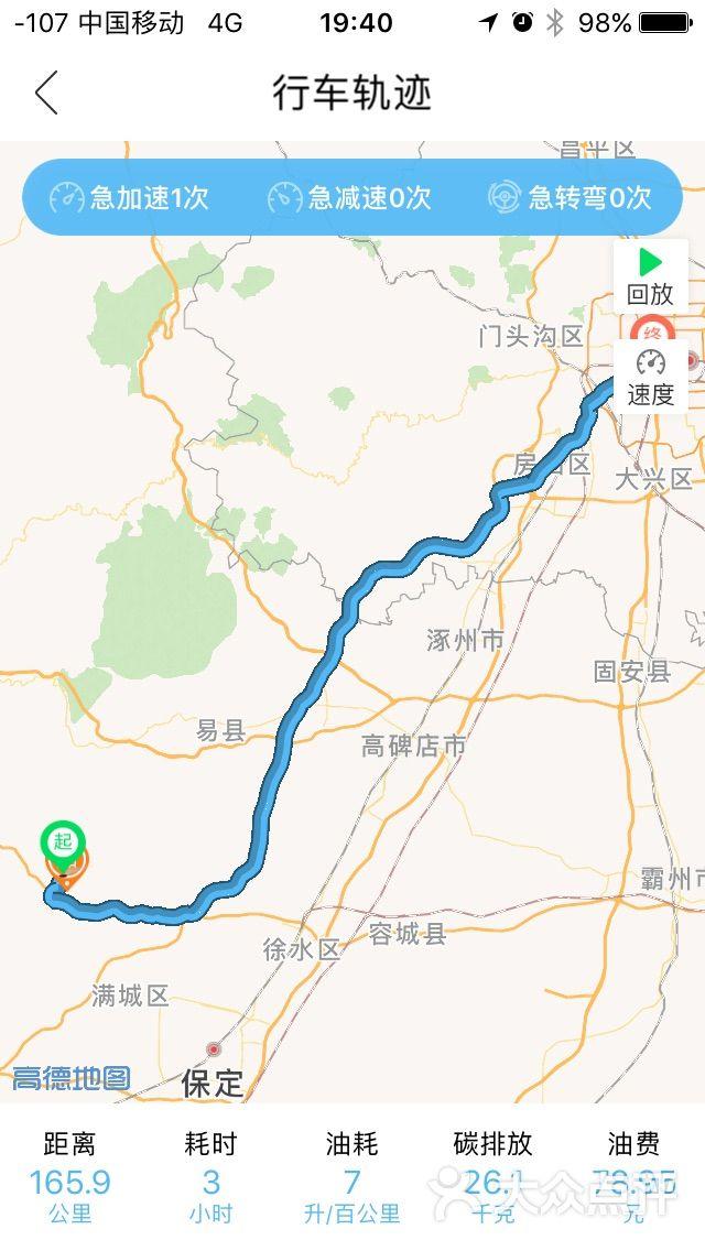 狼牙山风景区到北京市距离图片 - 第9张