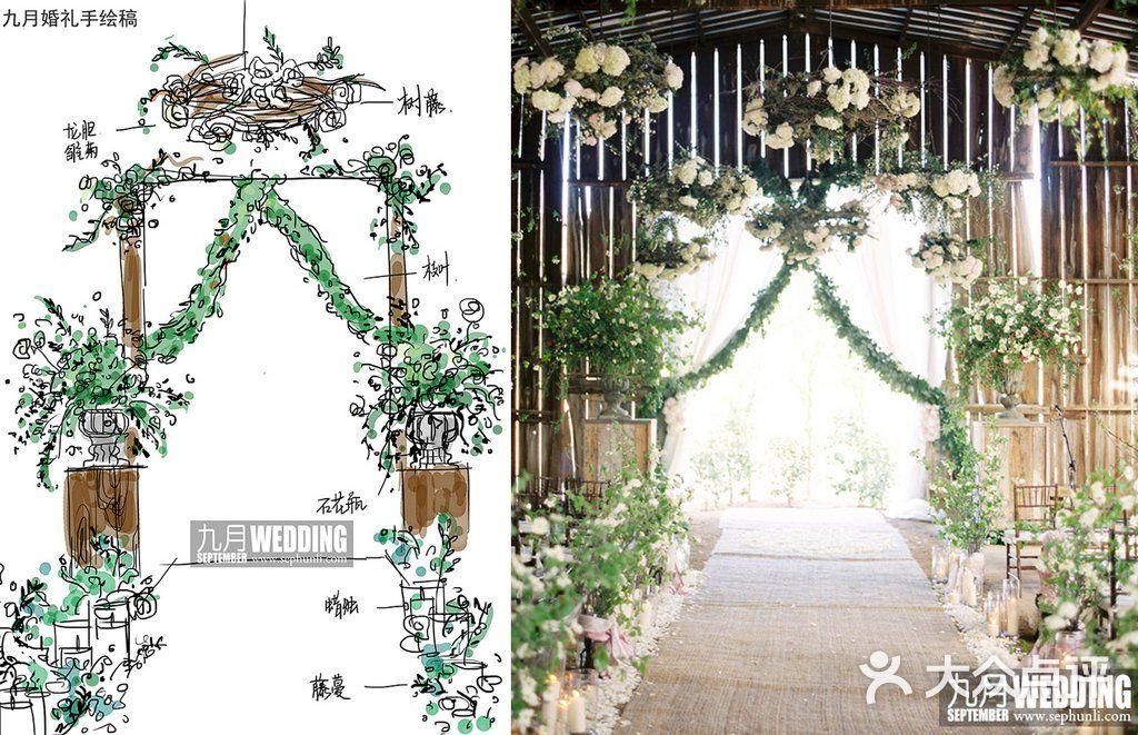 九月婚礼策划馆婚礼手绘设计图vs实景图图片 北京婚礼策划 大众点评