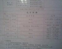 中国人民大学游泳馆的图片