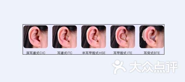 隐形助听器佩戴效果图
