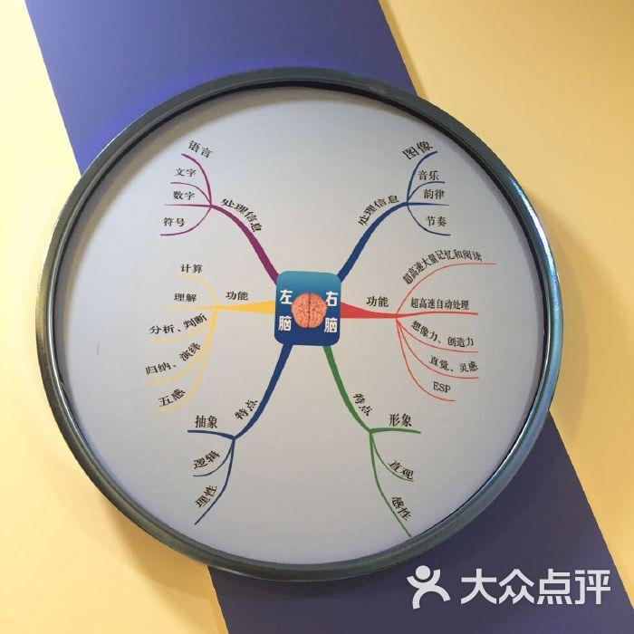 机械 模拟仪表 时钟 仪表 钟表 700_700