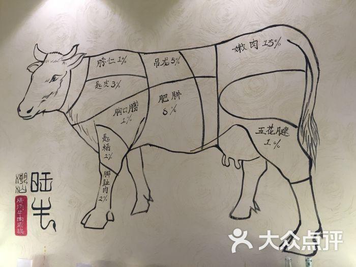 潮汕街道手绘画