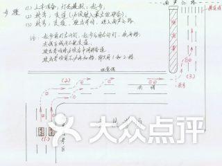 通略驾校(张江店)