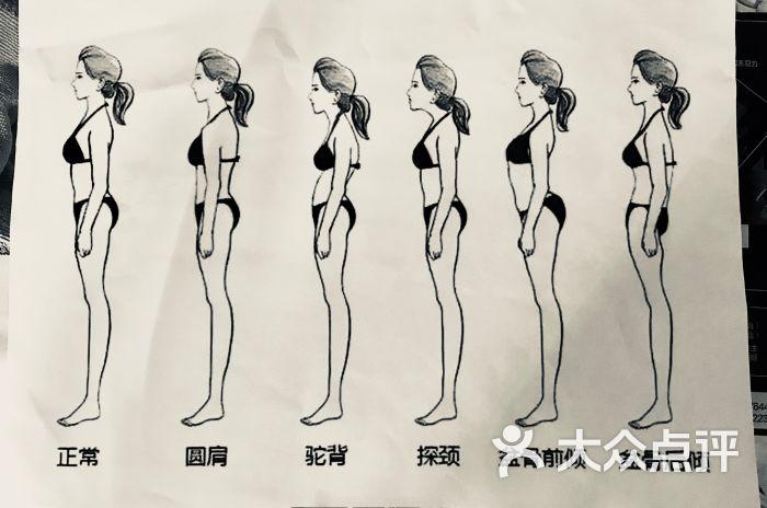 ss插成人_ss超模训练营成人少儿模特培训图片 - 第5张